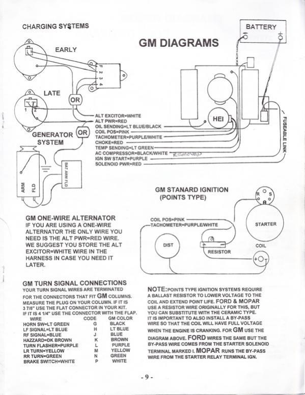[SCHEMATICS_48YU]  Ez Wiring Harness Instructions - Wiring Diagrams   12 Standard Ez Wiring Harness Diagram      file.bank.lesvignoblesguimberteau.fr