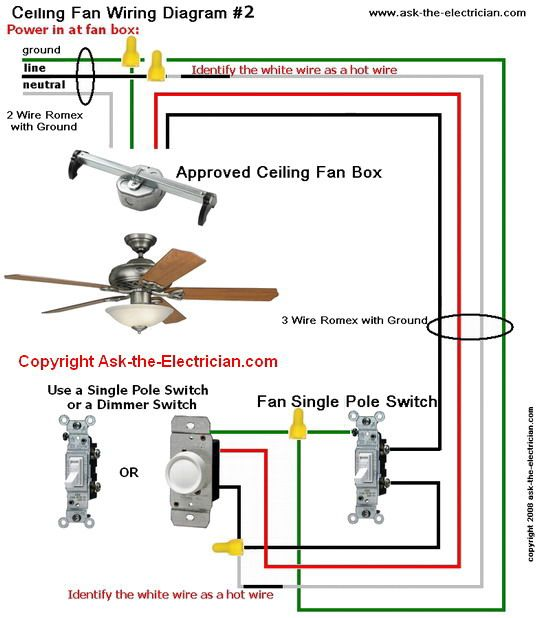 3 Way Outlet Ceiling Fan Wiring Diagram from static-assets.imageservice.cloud
