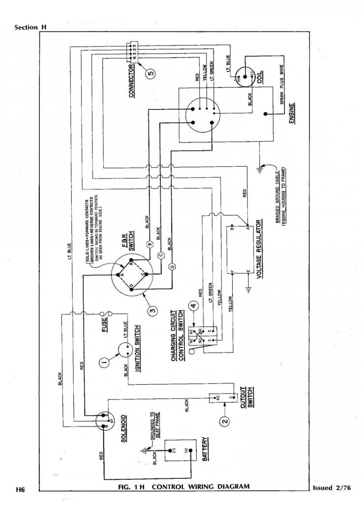 diagram] 1989 ezgo marathon wiring diagram resistor -  pontert.infinityagespa.it  diagram