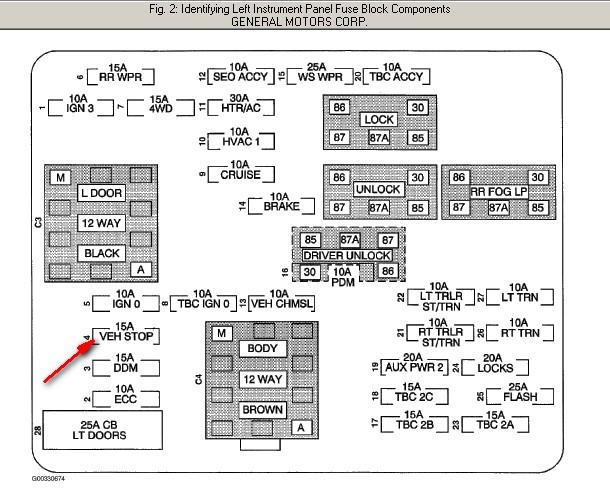 Strange 2003 Chevy Cavalier Fuse Box Diagram Basic Electronics Wiring Diagram Wiring Cloud Biosomenaidewilluminateatxorg