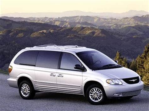 Tremendous 2003 Chrysler Town Amp Country Fuse Box Diagram Epub Pdf Wiring Cloud Licukaidewilluminateatxorg