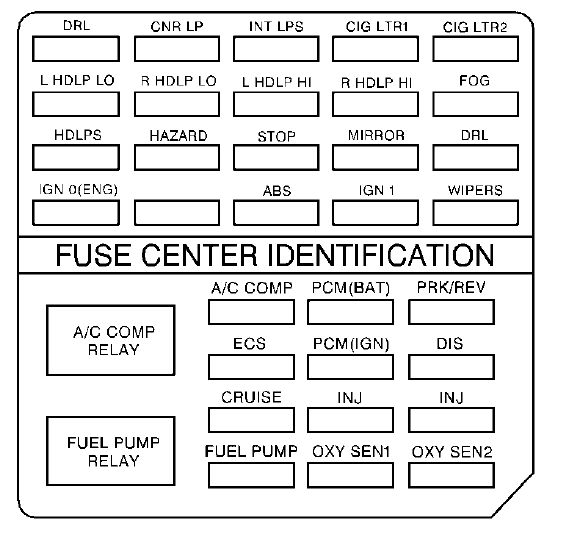 2008 Cadillac Dts Fuse Box - Engine Diagram Worksheets for Wiring Diagram  SchematicsWiring Diagram and Schematics
