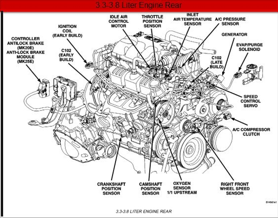 Dodge 3 8 Engine Diagram - Center Wiring Diagram comparison-detail -  comparison-detail.iosonointersex.itiosonointersex.it
