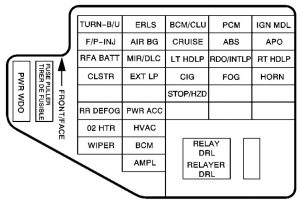 DV_0818] Chevrolet Cavalier Fuse Box Location Download DiagramSulf Abole Norab Genion Hendil Mohammedshrine Librar Wiring 101