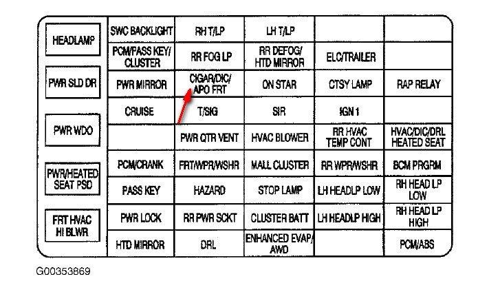 [SCHEMATICS_49CH]  DY_4356] Chevy Venture Fuse Box Location | Chevy Venture Fuse Box Diagram |  | Pimpaps Bocep Mohammedshrine Librar Wiring 101