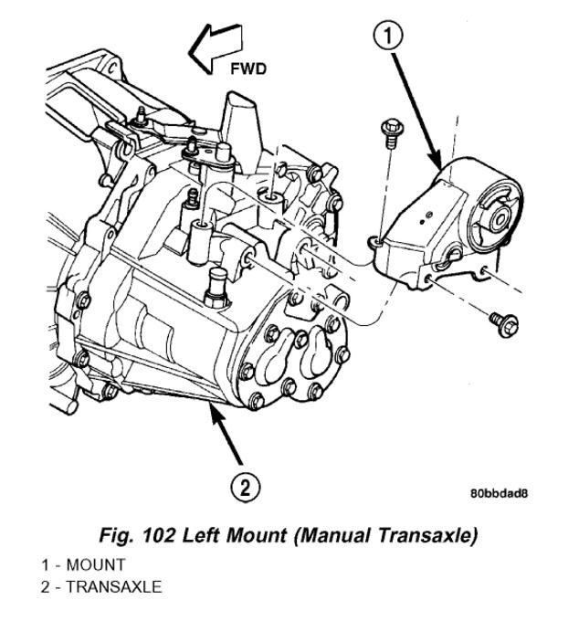 2005 dodge neon wiring diagram wr 2544  dodge neon engine mount diagram  wr 2544  dodge neon engine mount diagram