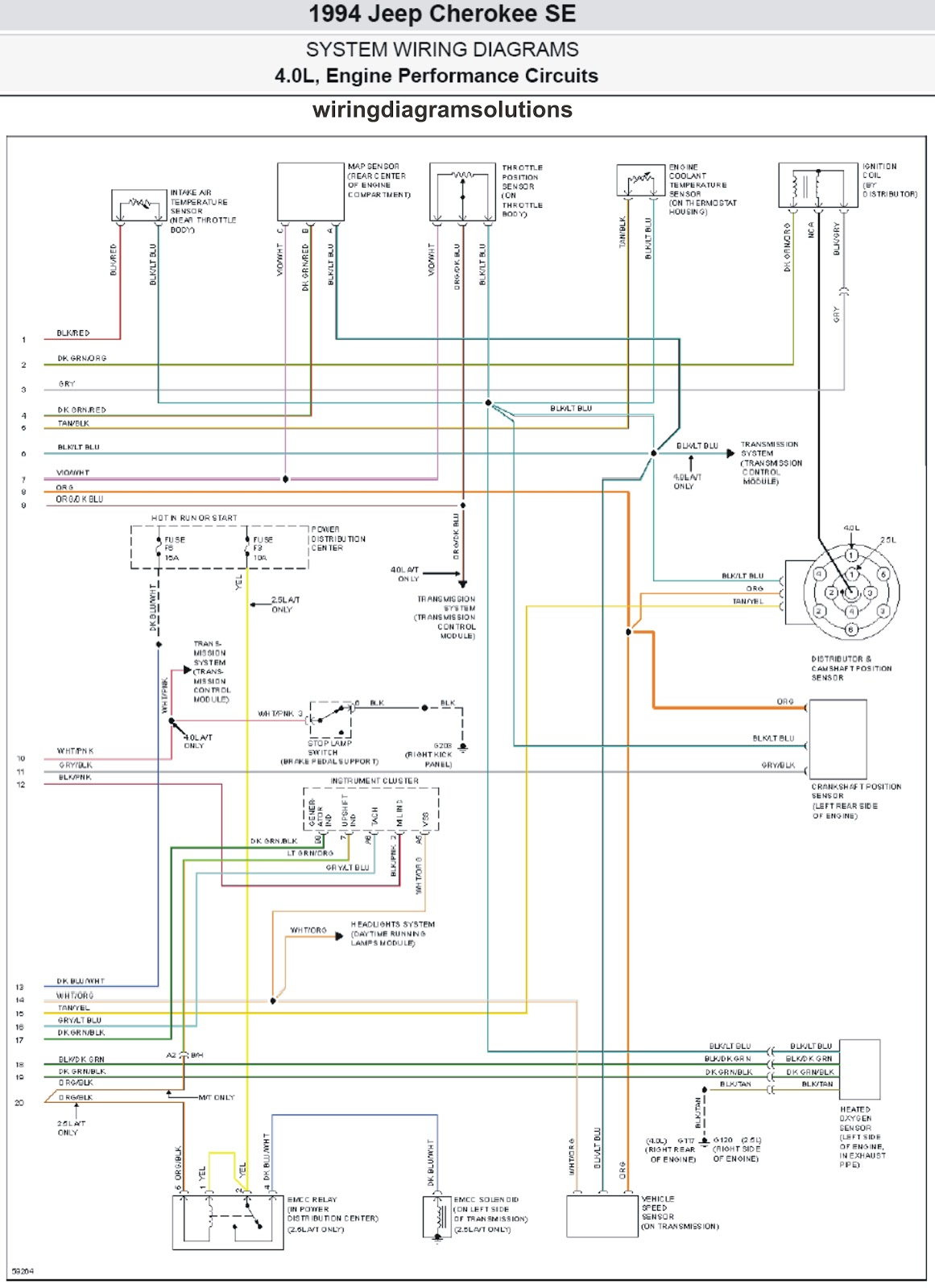 1994 Jeep Grand Cherokee Wiring Diagram from static-assets.imageservice.cloud