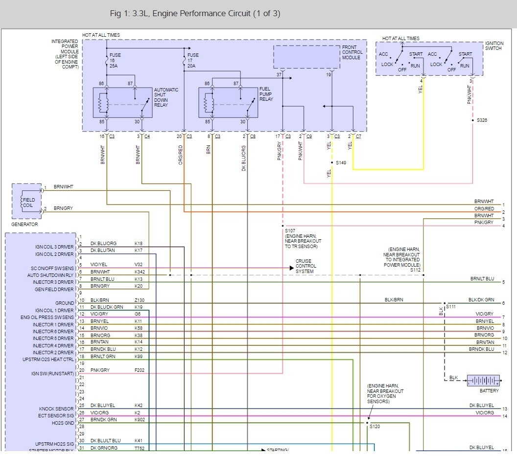 2003 Dodge Caravan Wiring Diagram from static-assets.imageservice.cloud