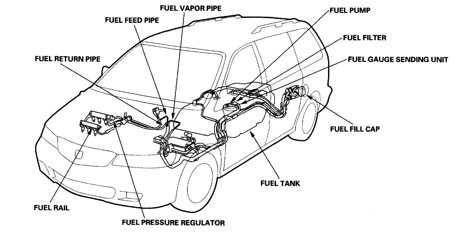 honda accord fuel filter location ze 9849  fuel pump wiring diagram including honda accord fuel honda accord fuel filter replacement ze 9849  fuel pump wiring diagram