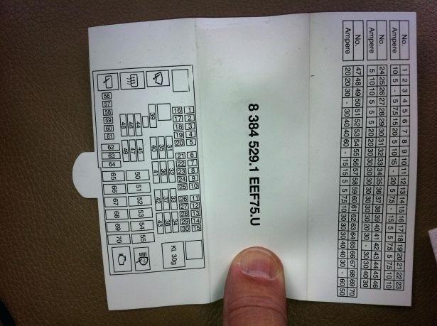 2002 e46 fuse box 2001 bmw fuse diagram e3 wiring diagram  2001 bmw fuse diagram e3 wiring diagram
