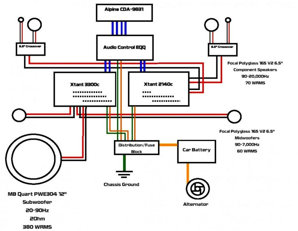 Phenomenal Boat Stereo Wiring Diagram Wirings Diagram Wiring Cloud Ostrrenstrafr09Org