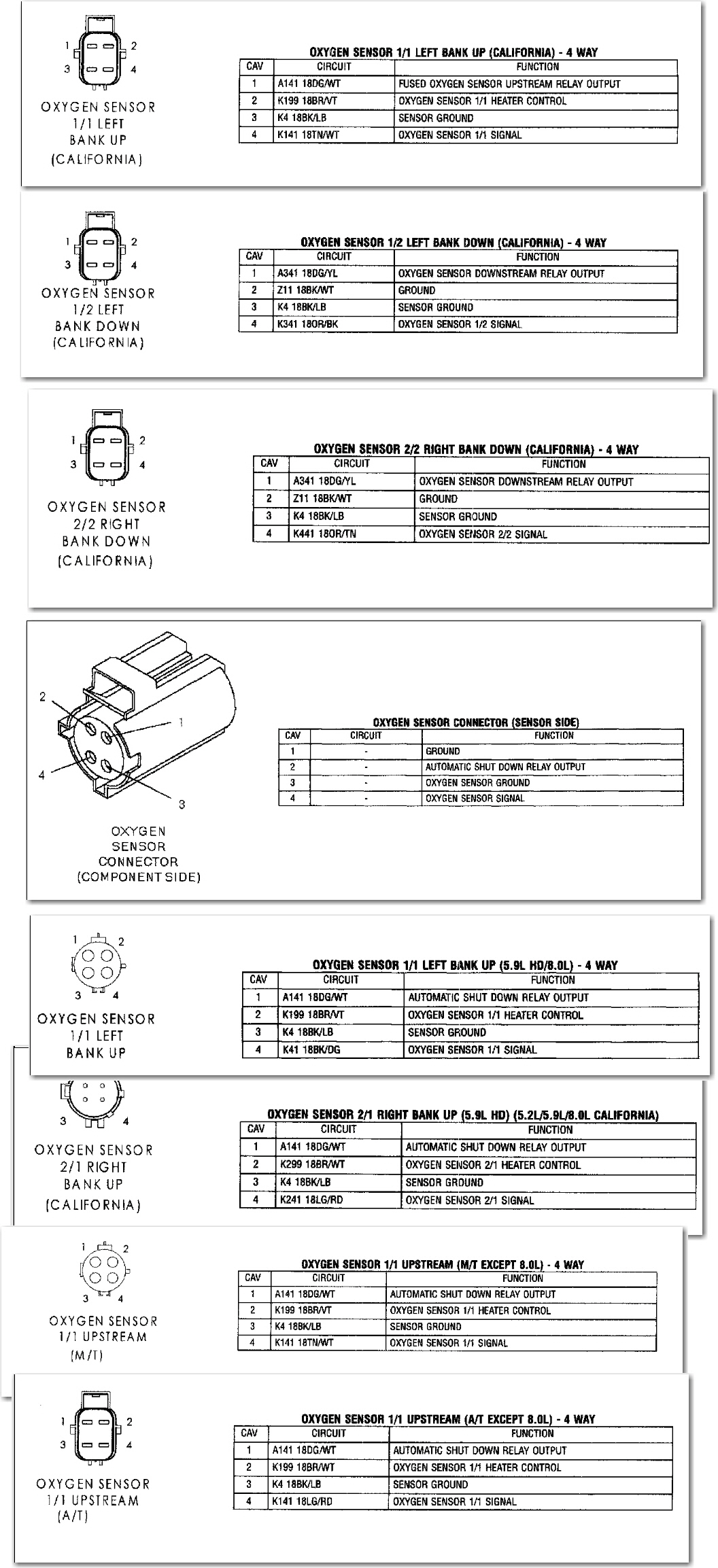 Rw 4178  Dodge Ram O2 Sensor Wiring Download Diagram