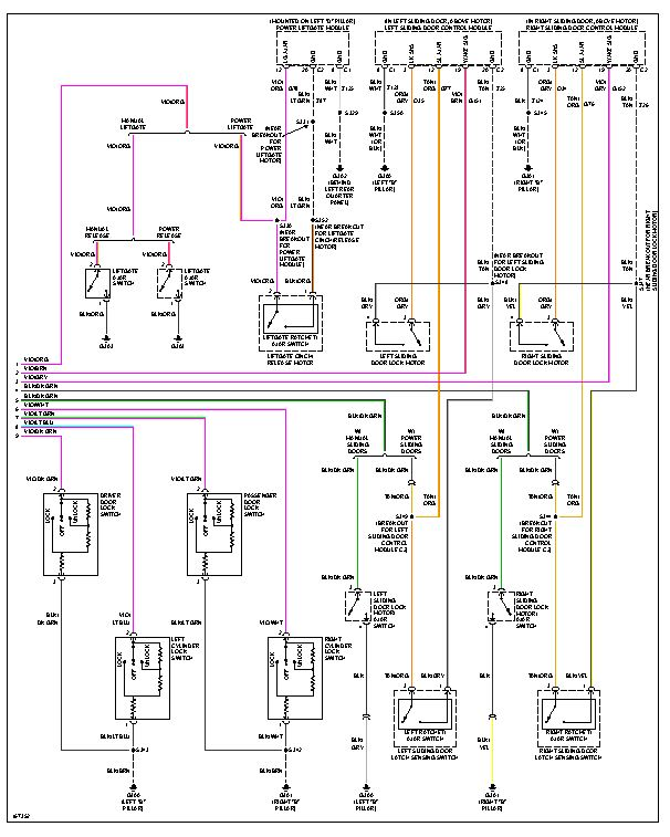GV_8160] Wiring Diagram For Chrysler Town And Country Wiring DiagramPneu Seve Phae Mohammedshrine Librar Wiring 101