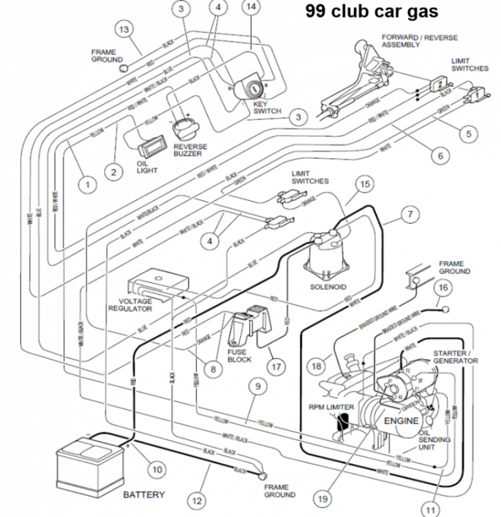 Magnificent 99 Club Car Wiring Diagram Online Wiring Diagram Wiring Cloud Waroletkolfr09Org