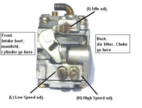 Wondrous Walbro Carburetor Diagram Car Tuning 1 18 Tramitesyconsultas Co Wiring Cloud Inklaidewilluminateatxorg