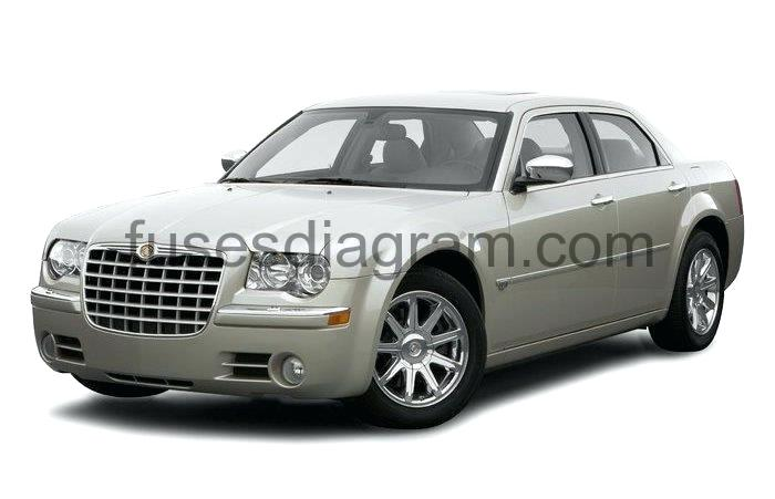 Excellent Chrysler Fuse Diagram Fuse Diagram Blog Blog Fuse 2003 Chrysler Wiring Cloud Xortanetembamohammedshrineorg