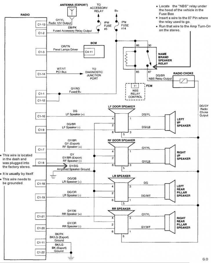 Fantastic 2003 Chrysler Town And Country Wiring Diagram Pdf 2003 Chrysler Wiring Cloud Hemtegremohammedshrineorg