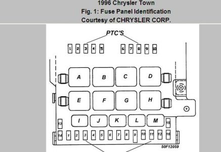 [ZSVE_7041]  2006 Chrysler Town Amp Country Fuse Box - lari.wind.seblock.de | 1998 Town And Country Fuse Diagram |  | Wiring Schematic Diagram and Worksheet Resources