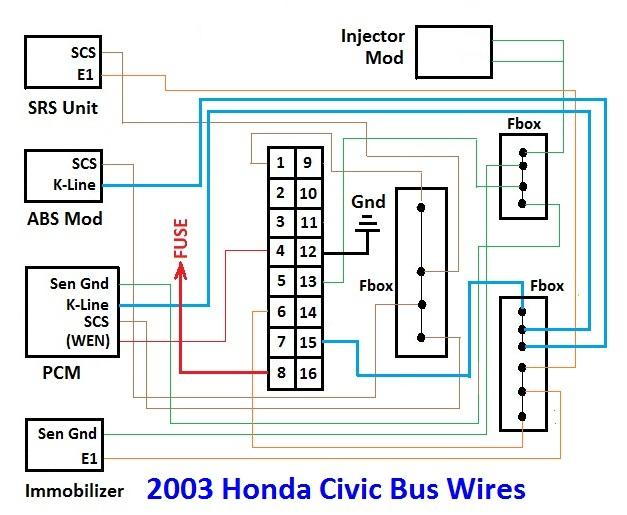 2003 civic wiring diagram ov 1528  honda civic radio wiring diagram in addition honda civic 2003 honda civic radio wiring diagram honda civic radio wiring diagram in
