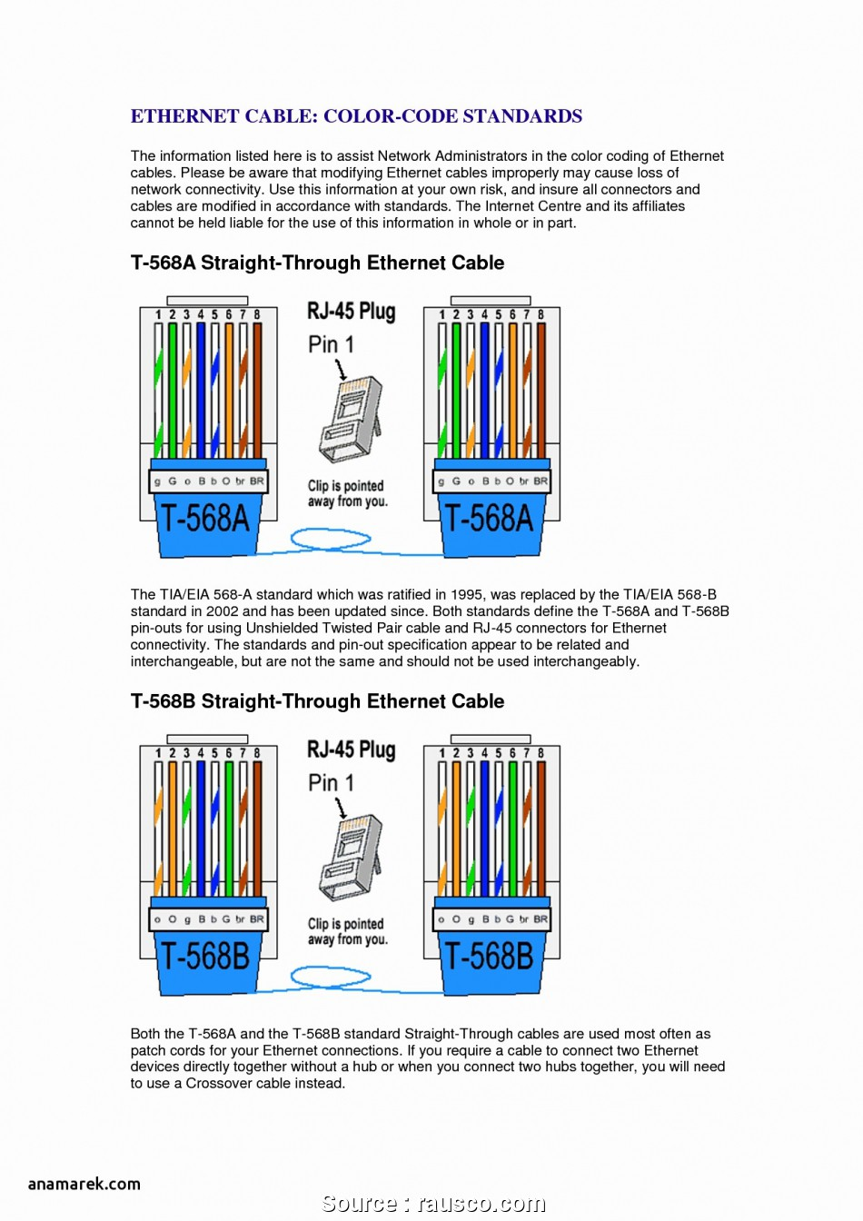 HS_0588] Ethernet Cable Color Code WiringBenol Ophag Anist Geis Onom Ginia Sulf Proe Waro Sputa Jebrp Faun Attr  Benkeme Mohammedshrine Librar Wiring 101