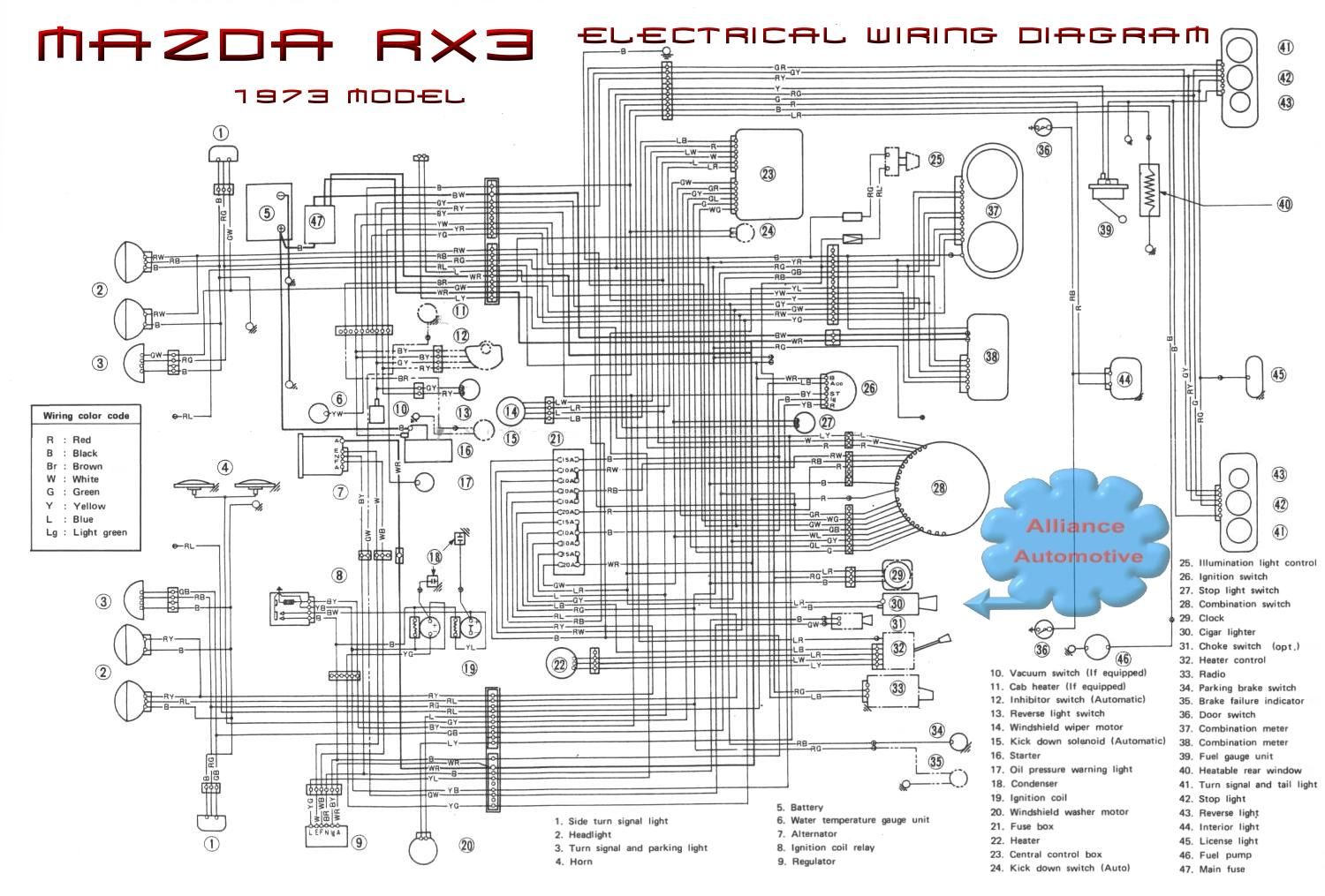 Swell Golf Cart Wiring Harness For Horn Free Download Wiring Diagram Wiring Cloud Genionhyedimohammedshrineorg