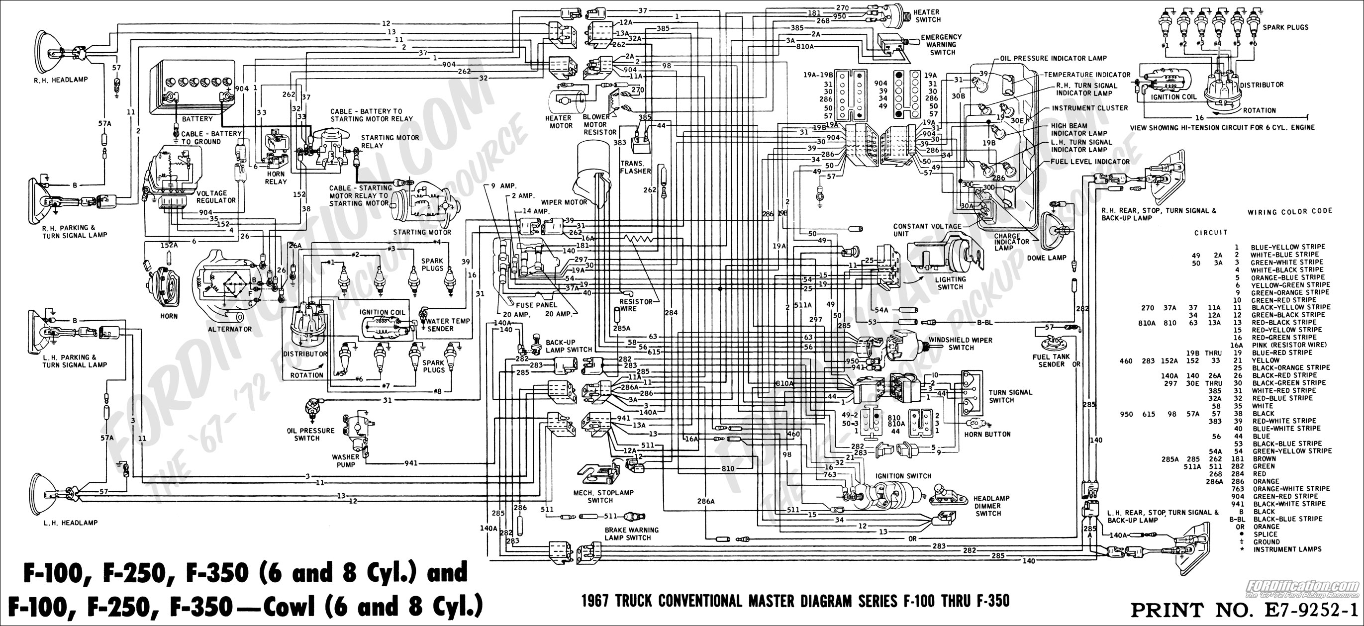 Outstanding Ford Wiring Manuals Wiring Diagram Wiring Cloud Xempagosophoxytasticioscodnessplanboapumohammedshrineorg
