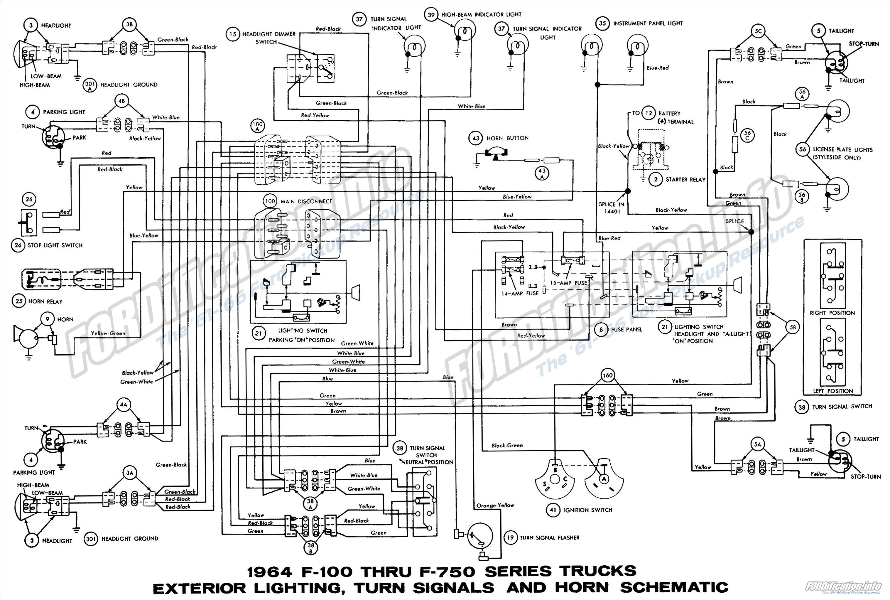 Groovy 67 Ford Wiring Diagram Wiring Diagram Database Wiring Cloud Uslyletkolfr09Org