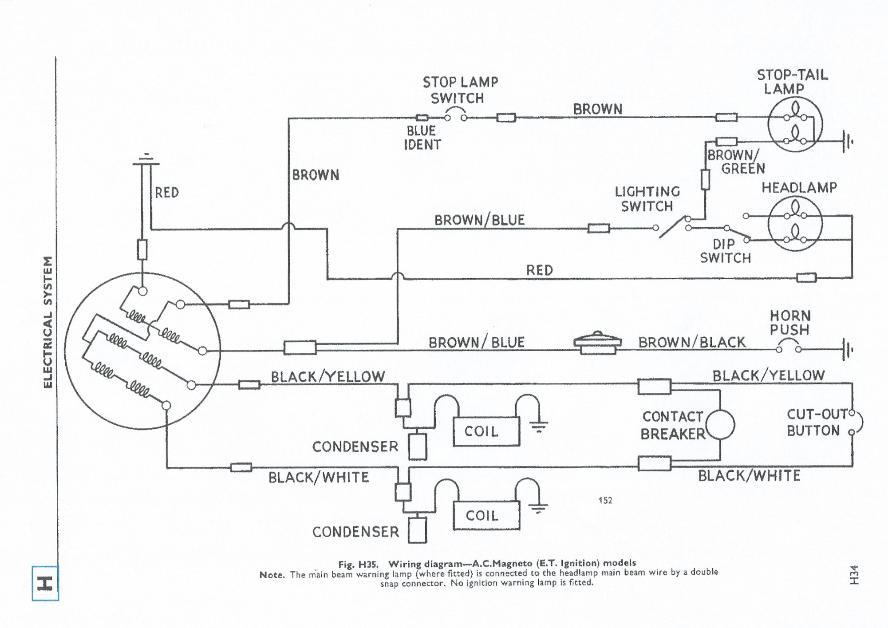 Groovy Triumph Motorcycle Wiring Diagram Wiring Diagram Data Schema Wiring Cloud Picalendutblikvittorg