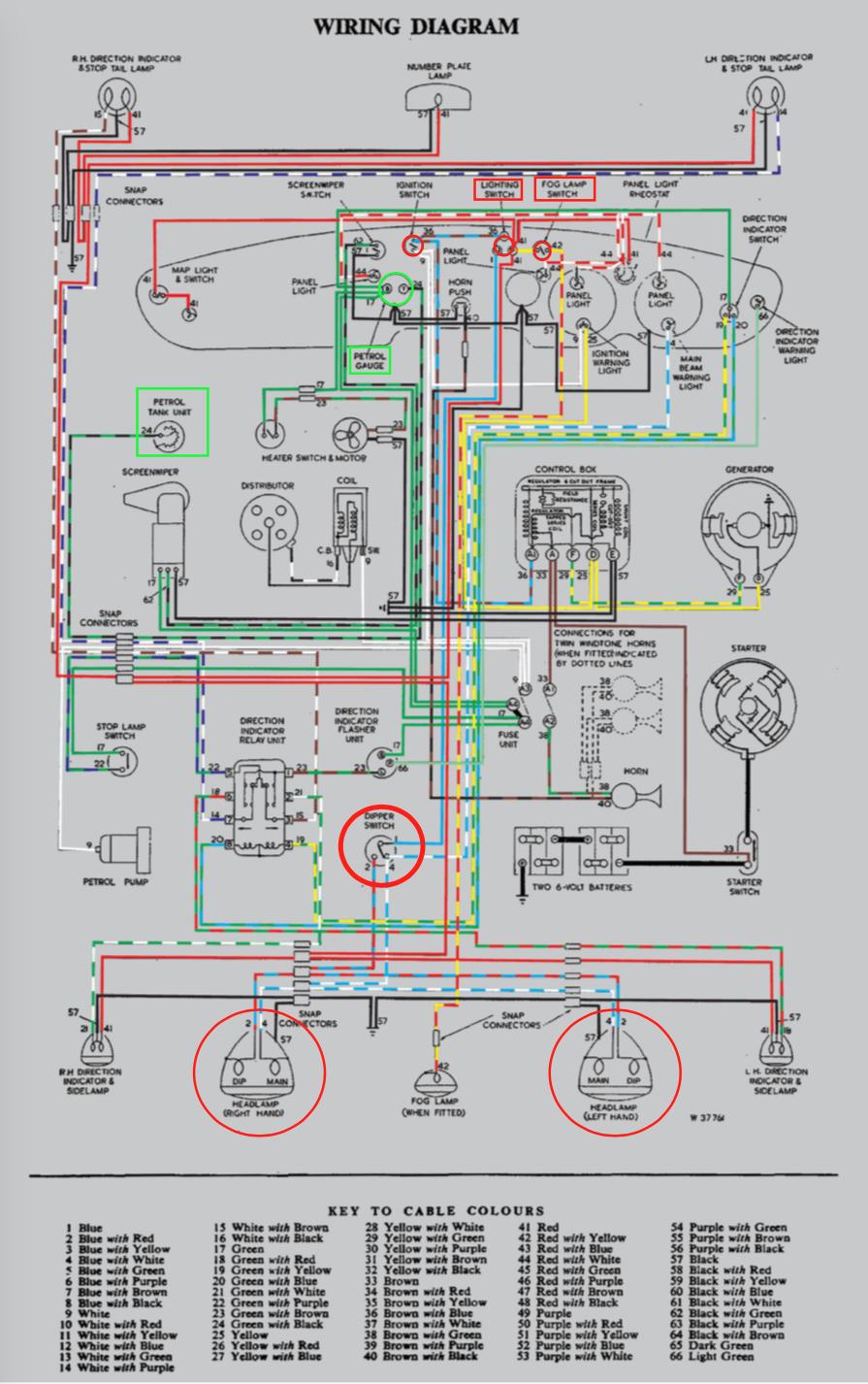 mg midget mk3 wiring diagram mga 1500 wiring diagram wiring diagram data  mga 1500 wiring diagram wiring