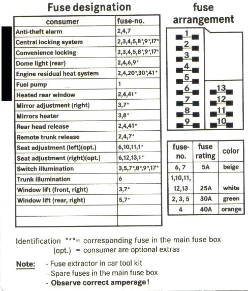 2003 Mercedes C230 Fuse Box Diagram Best Wiring Diagrams Specific Specific Ekoegur Es