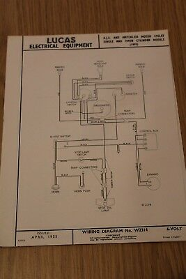 [DIAGRAM_3ER]  VD_7627] Ajs Matchless Owners Club View Topic 6V Wiring Schematic Wiring | Ajs Wiring Diagram |  | Funi Wigeg Mohammedshrine Librar Wiring 101