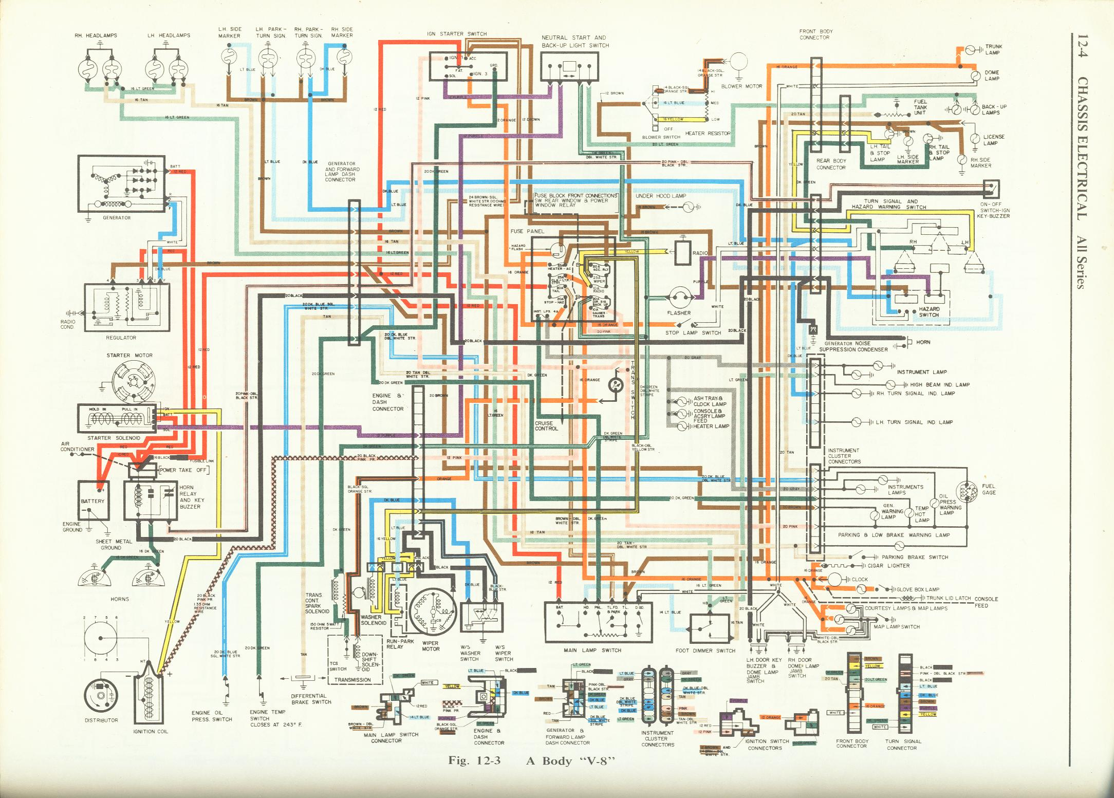 Chevelle Wiring Harness Diagram Wiring Diagram Authority Authority Lechicchedimammavale It