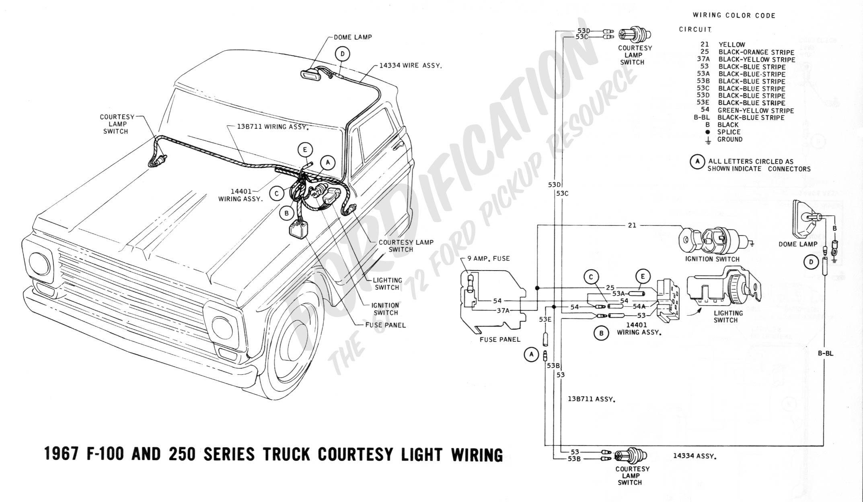 Stupendous 1966 Ford F100 Wiring Schematic Wiring Diagram Tutorial Wiring Cloud Apomsimijknierdonabenoleattemohammedshrineorg