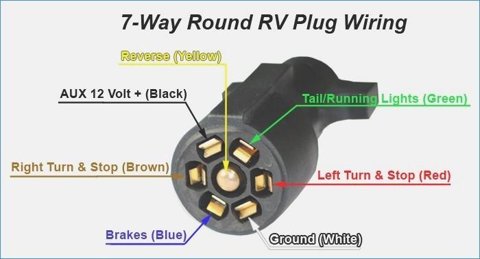 nz4979 plugs wiring diagram 7 way rv plug wiring diagram