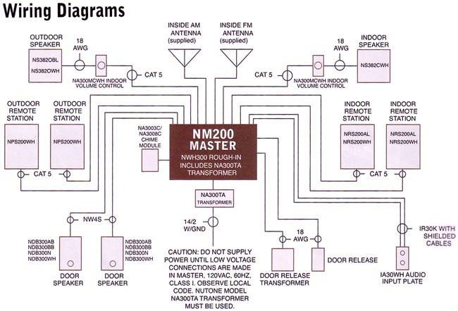 nutone doorbell wiring diagram free picture schematic ssr