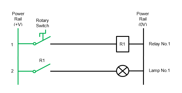 Surprising Reading A Ladder Logic Diagram Basic Electronics Wiring Diagram Wiring Cloud Animomajobocepmohammedshrineorg