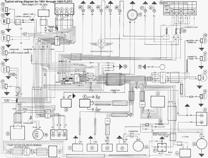 1985 fxr wiring diagram - doorbell with diode wiring diagram for wiring  diagram schematics  wiring diagram schematics