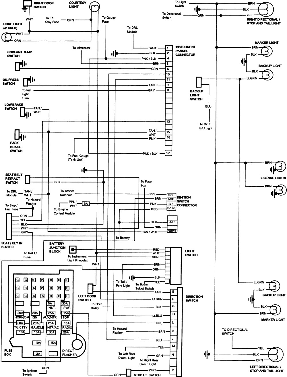 1984 chevy s10 wiring diagram - wiring diagrams site host-star -  host-star.geasparquet.it  geas parquet