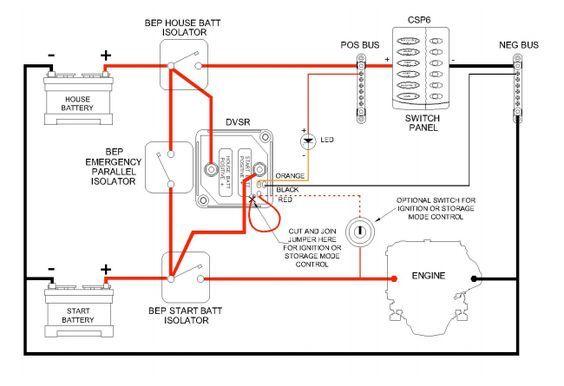Phenomenal Jeep Battery Wiring Diagram Wiring Diagram Data Wiring Cloud Ostrrenstrafr09Org