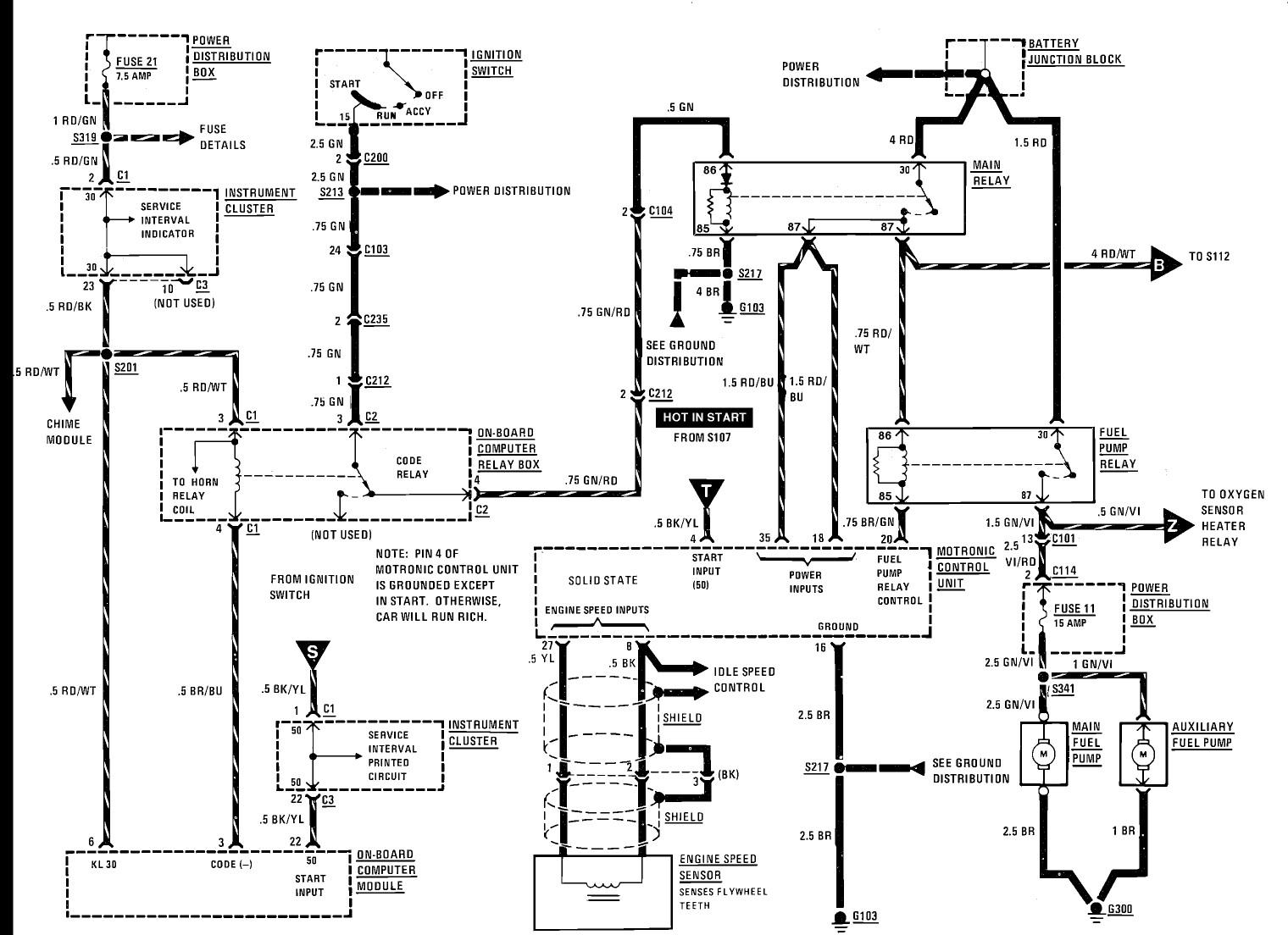 Wondrous Bmw 325 Wiring Diagram Wiring Diagram Wiring Cloud Xortanetembamohammedshrineorg