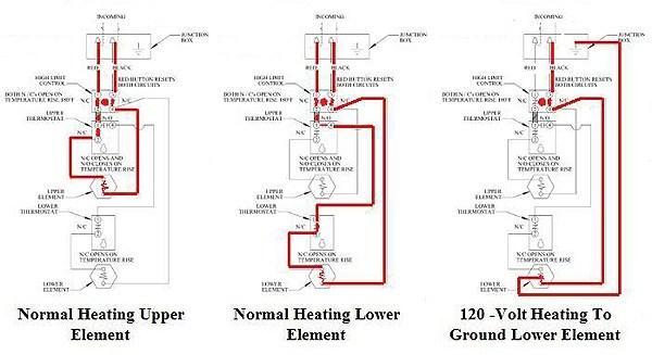 HM_5825] Hot Water Tank Wiring Diagram Download Diagram | Ge Electric Water Heater Wiring Diagram |  | Licuk Estep Mopar Opein Mohammedshrine Librar Wiring 101