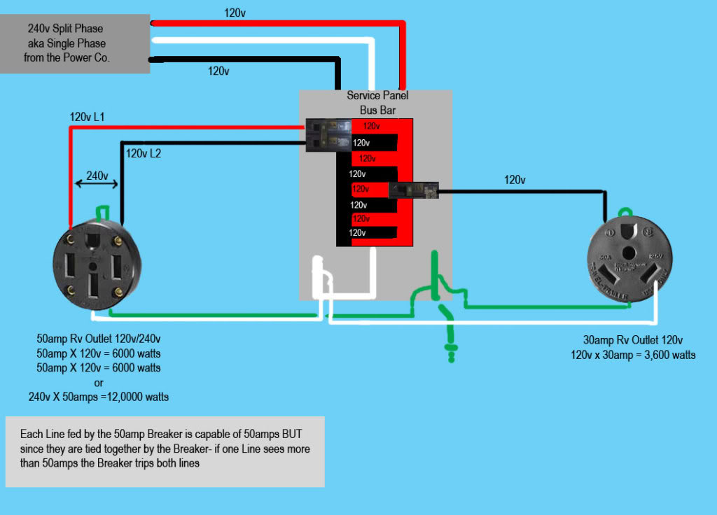 110 Volt Plug Wiring Diagram from static-assets.imageservice.cloud