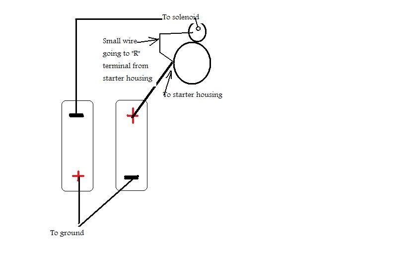 Need Wiring Diagram For John Deere 4020