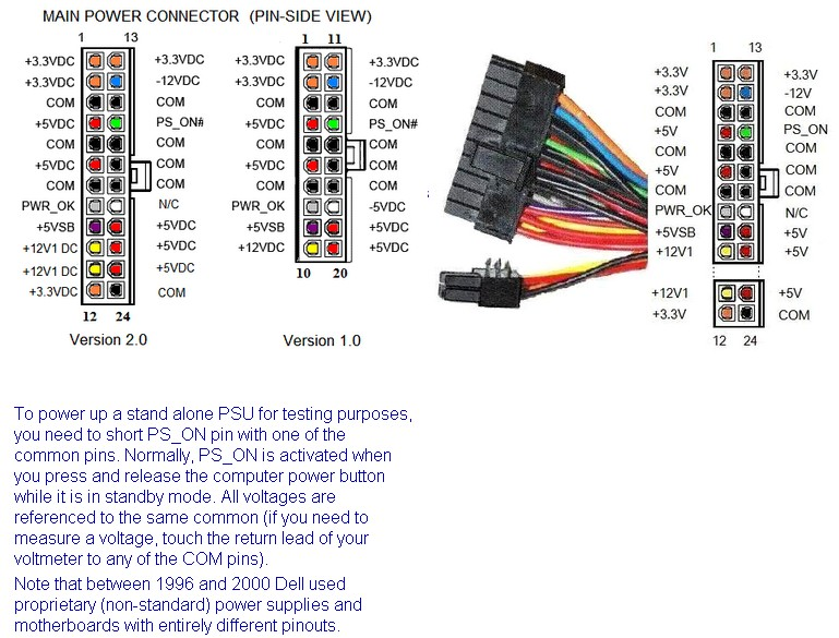 [DIAGRAM_3US]  AZ_9481] At Motherboard Power Supply Pinout Table Free Diagram | Dell Power Supply Wiring Diagram |  | Xero Viewor Mohammedshrine Librar Wiring 101