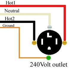 Stupendous How To Wire 240 Volt Outlets And Plugs Electrical In 2019 Dryer Wiring Cloud Dulfrecoveryedborg