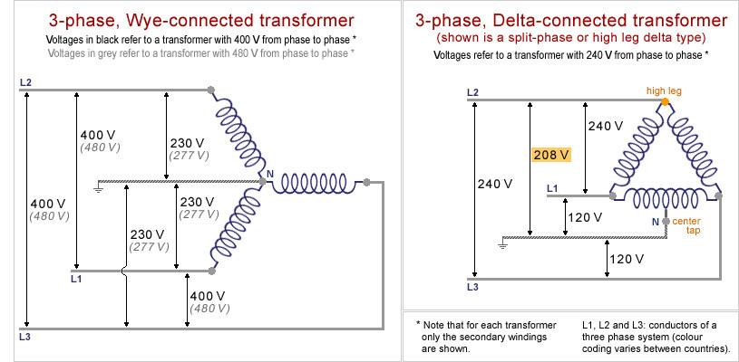 Gy 0965 208 3 Phase Generator Wiring Diagram Free Diagram