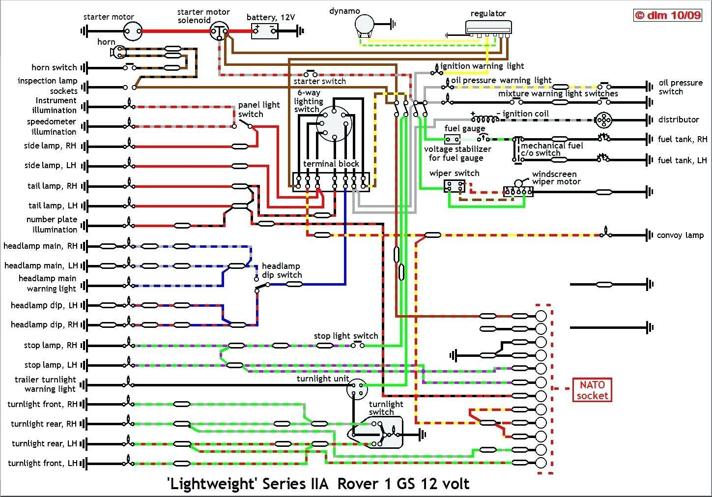 ZZ_1292] 150Cc Tank Scooter Wiring Diagram Free DiagramRucti Apan Mohammedshrine Librar Wiring 101