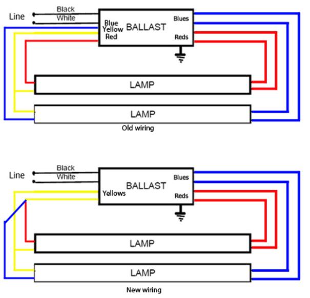 Fluorescent Light Wiring Diagram For Ballast 2014 Ford Escape Wiring Diagrams Bosecar Lalu Decorresine It