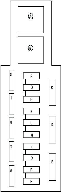 KX_6110] Renault Scenic 04 Fuse BoxLlonu Phae Mohammedshrine Librar Wiring 101