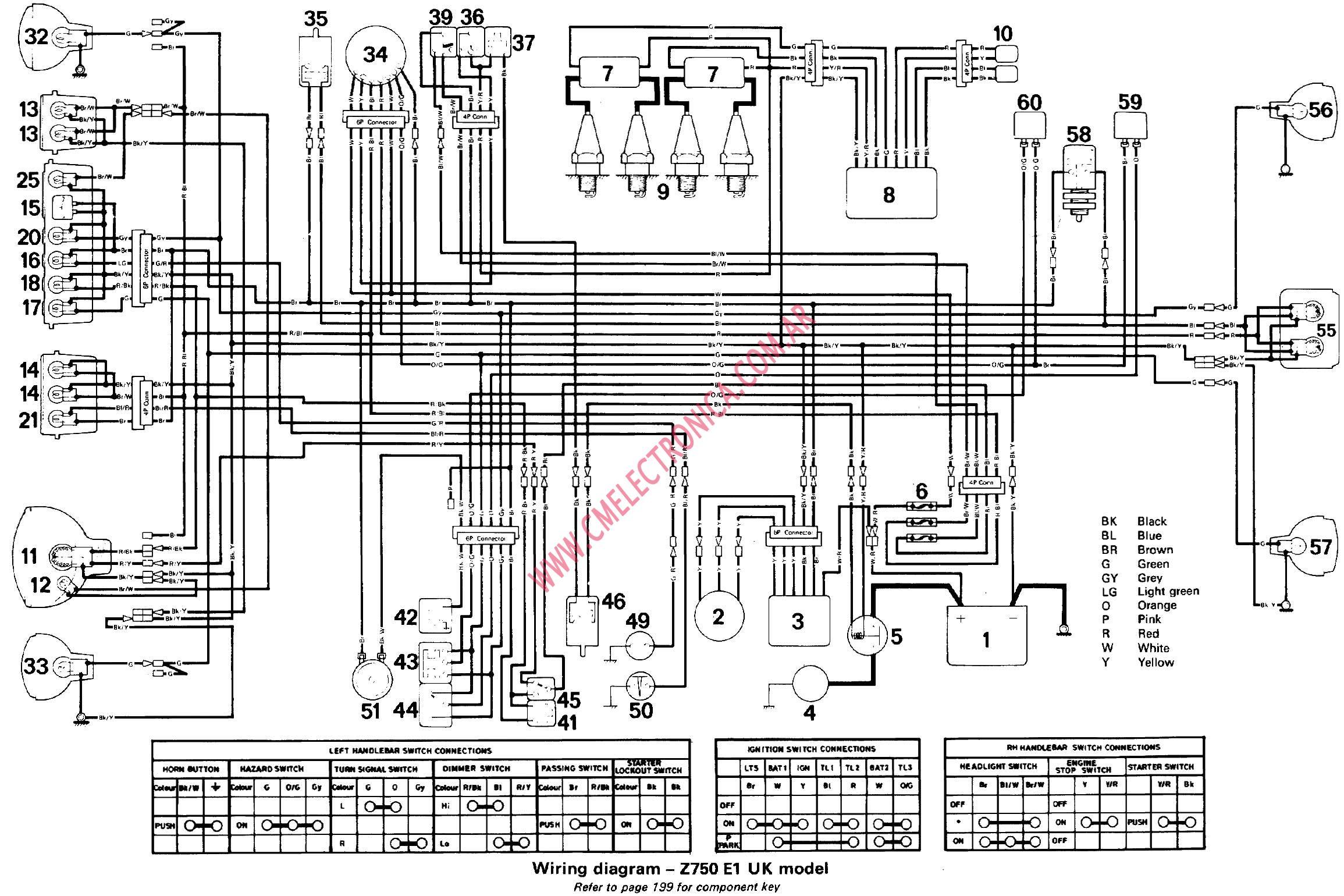 Tv 5362  Kawasaki Brute Force 750 Wiring Free Diagram